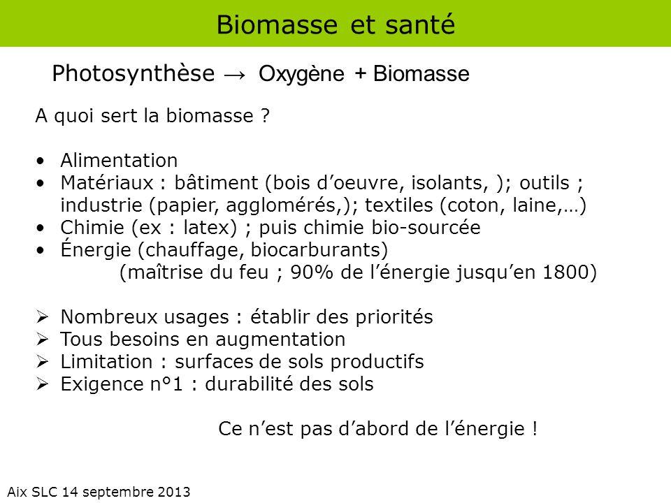 Biomasse et santé Aix SLC 14 septembre 2013 Photosynthèse → Oxygène + Biomasse A quoi sert la biomasse ? Alimentation Matériaux : bâtiment (bois d'oeu
