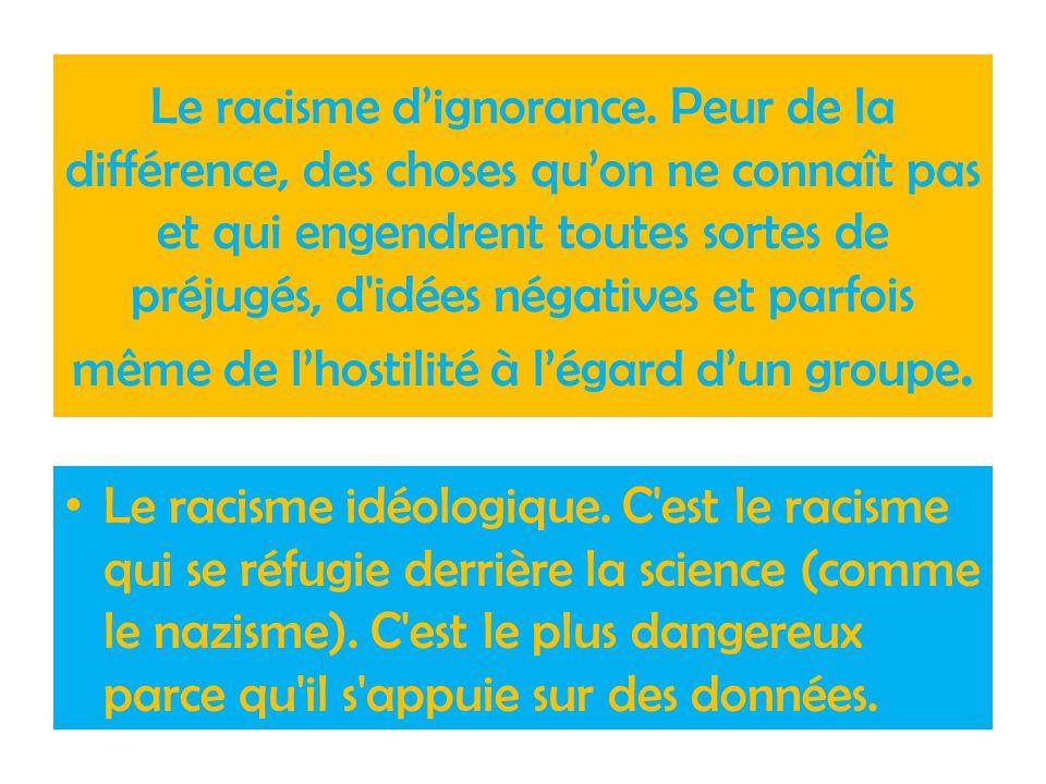 Le racisme d'ignorance. Peur de la différence, des choses qu'on ne connaît pas et qui engendrent toutes sortes de préjugés, d'idées négatives et parfo