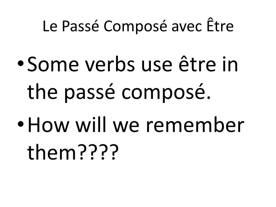 Le Passé Composé avec Être Some verbs use être in the passé composé. How will we remember them????