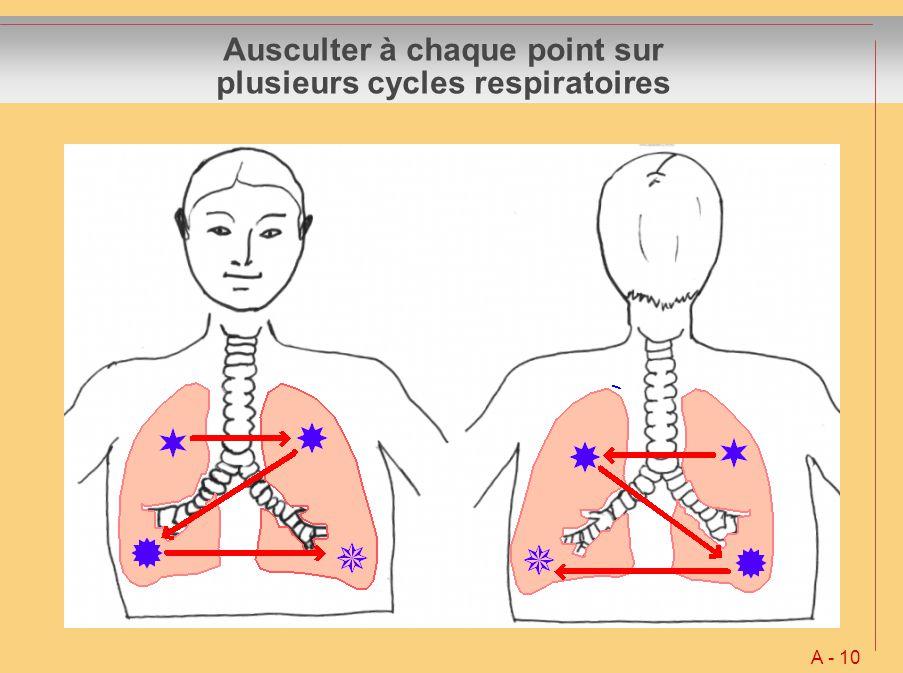 Ausculter à chaque point sur plusieurs cycles respiratoires A - 10