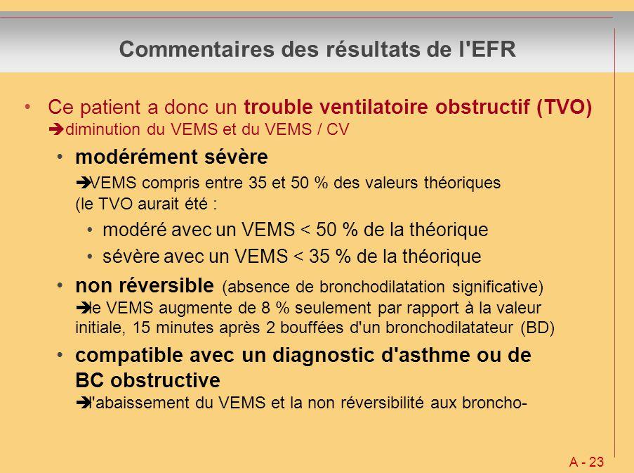 Commentaires des résultats de l'EFR Ce patient a donc un trouble ventilatoire obstructif (TVO)  diminution du VEMS et du VEMS / CV modérément sévère