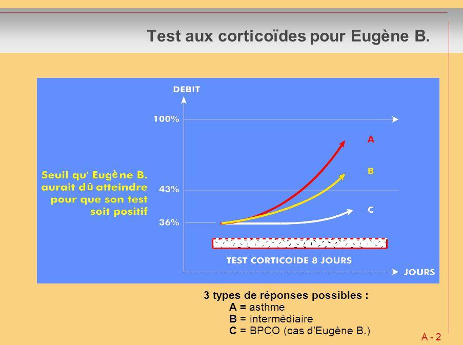 Test aux corticoïdes pour Eugène B. A - 2 è û 3 types de réponses possibles : A = asthme B = intermédiaire C = BPCO (cas d'Eugène B.)