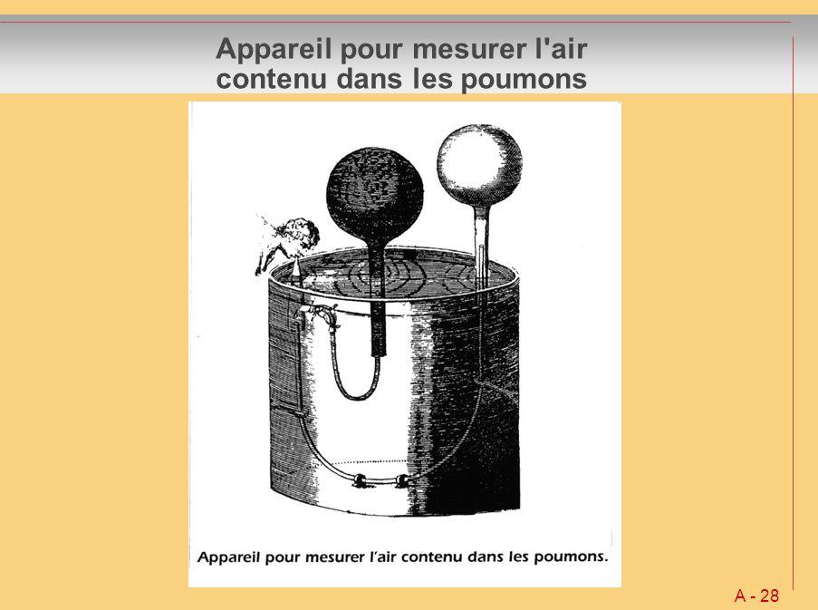 Appareil pour mesurer l'air contenu dans les poumons A - 28
