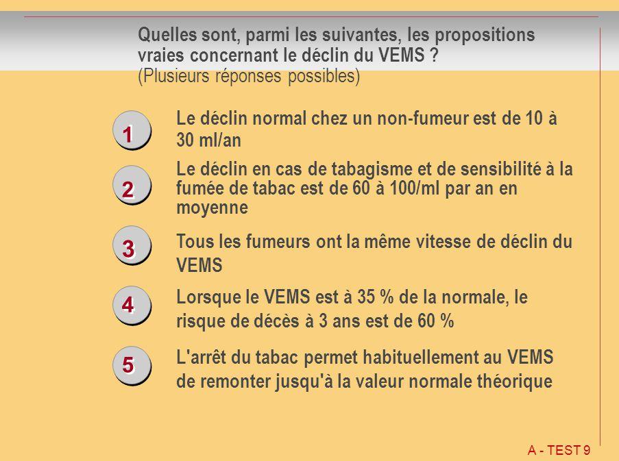 1 1 2 2 3 3 4 4 5 5 Quelles sont, parmi les suivantes, les propositions vraies concernant le déclin du VEMS ? (Plusieurs réponses possibles) Le déclin