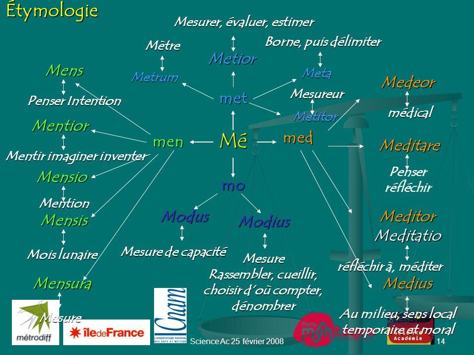 Science Ac 25 février 200813 Australie Chine BangkokManille Ontario Sud de la France Réchauffement climatique et pollution