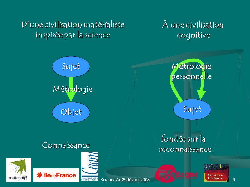 Science Ac 25 février 20085 Métrologie personnelle transactionnelle scientifique