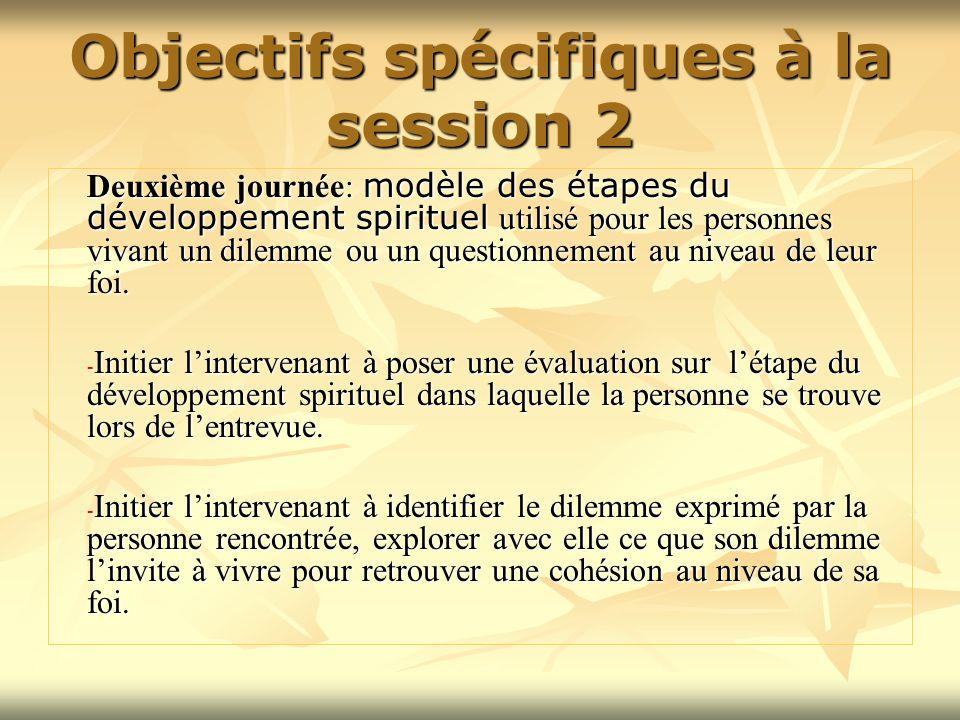 Objectifs spécifiques à la session 2 Deuxième journée: modèle des étapes du développement spirituel utilisé pour les personnes vivant un dilemme ou un