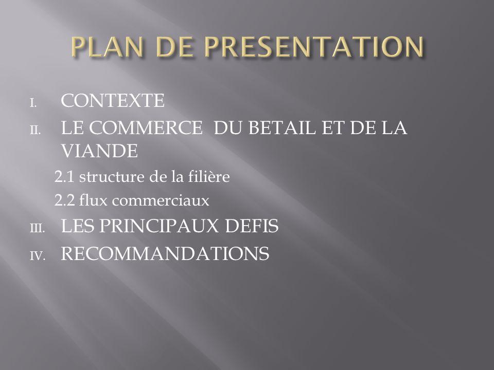 I. CONTEXTE II. LE COMMERCE DU BETAIL ET DE LA VIANDE 2.1 structure de la filière 2.2 flux commerciaux III. LES PRINCIPAUX DEFIS IV. RECOMMANDATIONS
