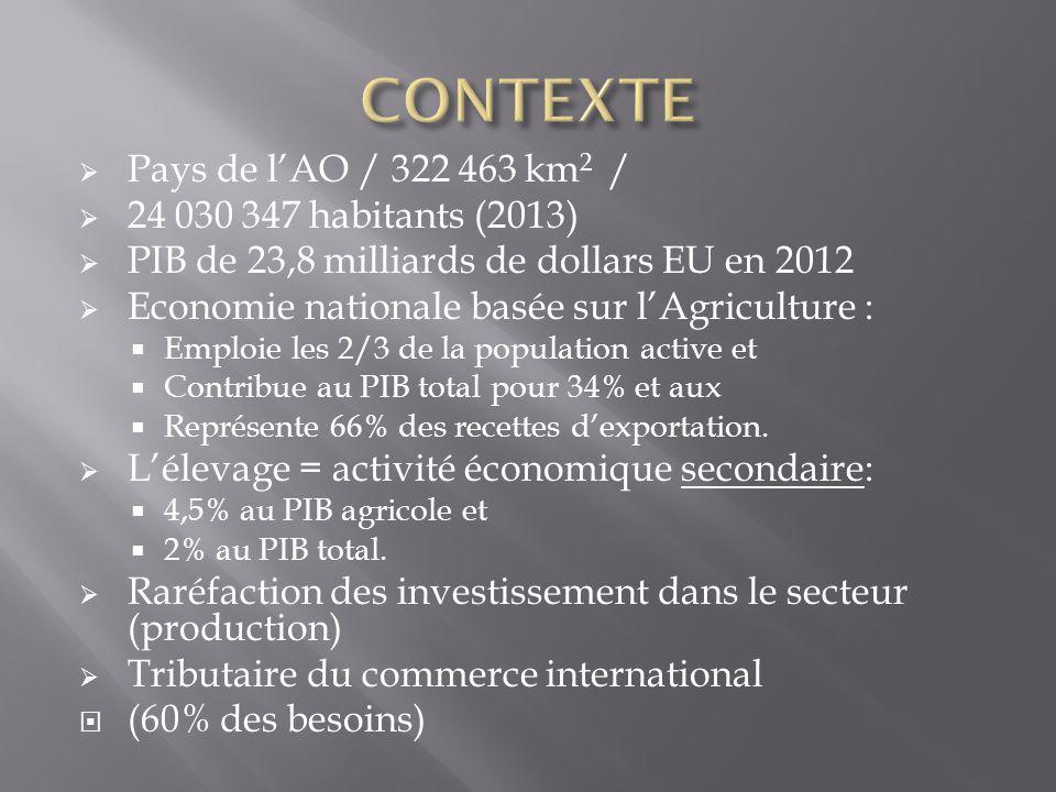  Pays de l'AO / 322 463 km 2 /  24 030 347 habitants (2013)  PIB de 23,8 milliards de dollars EU en 2012  Economie nationale basée sur l'Agricultu