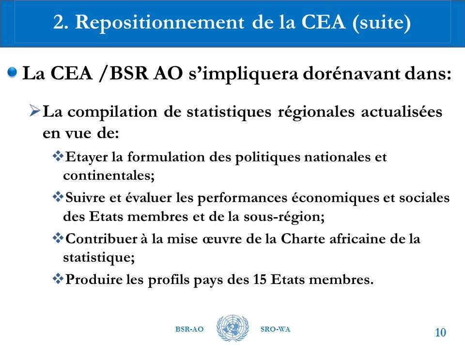 BSR-AOSRO-WA La CEA /BSR AO s'impliquera dorénavant dans:  La compilation de statistiques régionales actualisées en vue de:  Etayer la formulation des politiques nationales et continentales;  Suivre et évaluer les performances économiques et sociales des Etats membres et de la sous-région;  Contribuer à la mise œuvre de la Charte africaine de la statistique;  Produire les profils pays des 15 Etats membres.