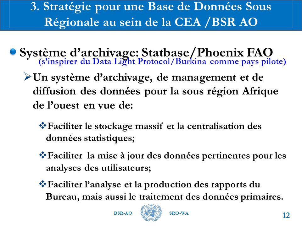 BSR-AOSRO-WA Système d'archivage: Statbase/Phoenix FAO  Un système d'archivage, de management et de diffusion des données pour la sous région Afrique de l'ouest en vue de:  Faciliter le stockage massif et la centralisation des données statistiques;  Faciliter la mise à jour des données pertinentes pour les analyses des utilisateurs;  Faciliter l'analyse et la production des rapports du Bureau, mais aussi le traitement des données primaires.