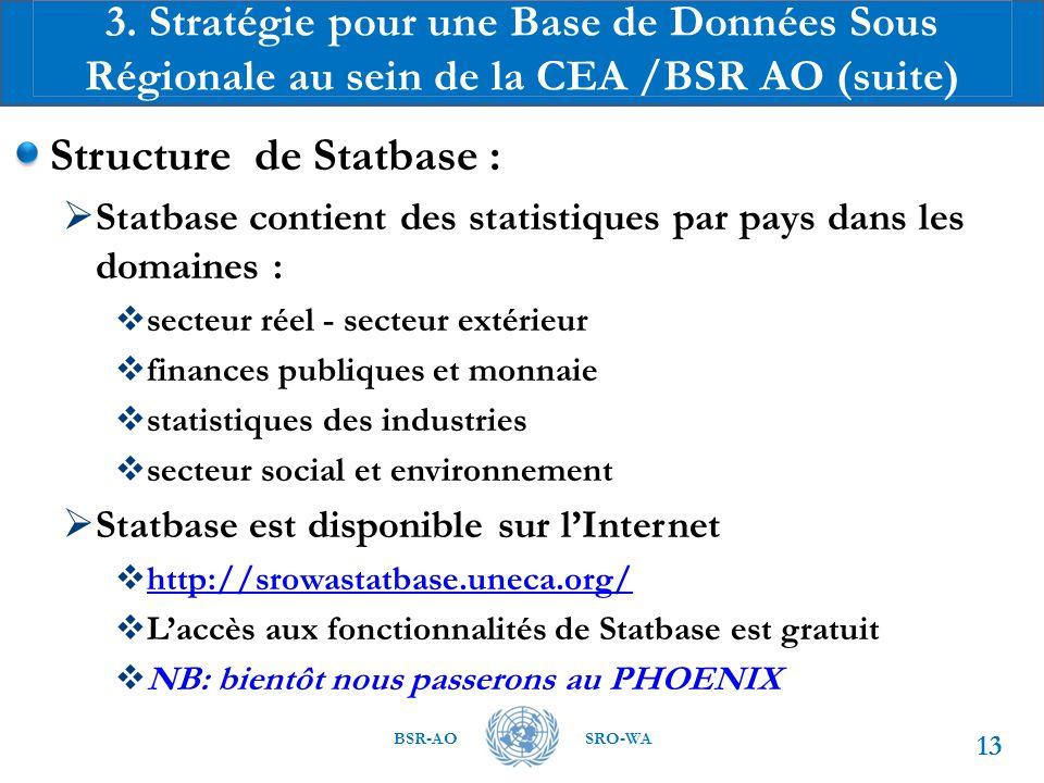 BSR-AOSRO-WA Structure de Statbase :  Statbase contient des statistiques par pays dans les domaines :  secteur réel - secteur extérieur  finances publiques et monnaie  statistiques des industries  secteur social et environnement  Statbase est disponible sur l'Internet  http://srowastatbase.uneca.org/ http://srowastatbase.uneca.org/  L'accès aux fonctionnalités de Statbase est gratuit  NB: bientôt nous passerons au PHOENIX 3.