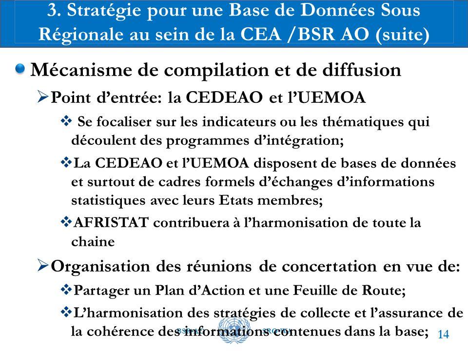 BSR-AOSRO-WA Mécanisme de compilation et de diffusion  Point d'entrée: la CEDEAO et l'UEMOA  Se focaliser sur les indicateurs ou les thématiques qui découlent des programmes d'intégration;  La CEDEAO et l'UEMOA disposent de bases de données et surtout de cadres formels d'échanges d'informations statistiques avec leurs Etats membres;  AFRISTAT contribuera à l'harmonisation de toute la chaine  Organisation des réunions de concertation en vue de:  Partager un Plan d'Action et une Feuille de Route;  L'harmonisation des stratégies de collecte et l'assurance de la cohérence des informations contenues dans la base; 3.