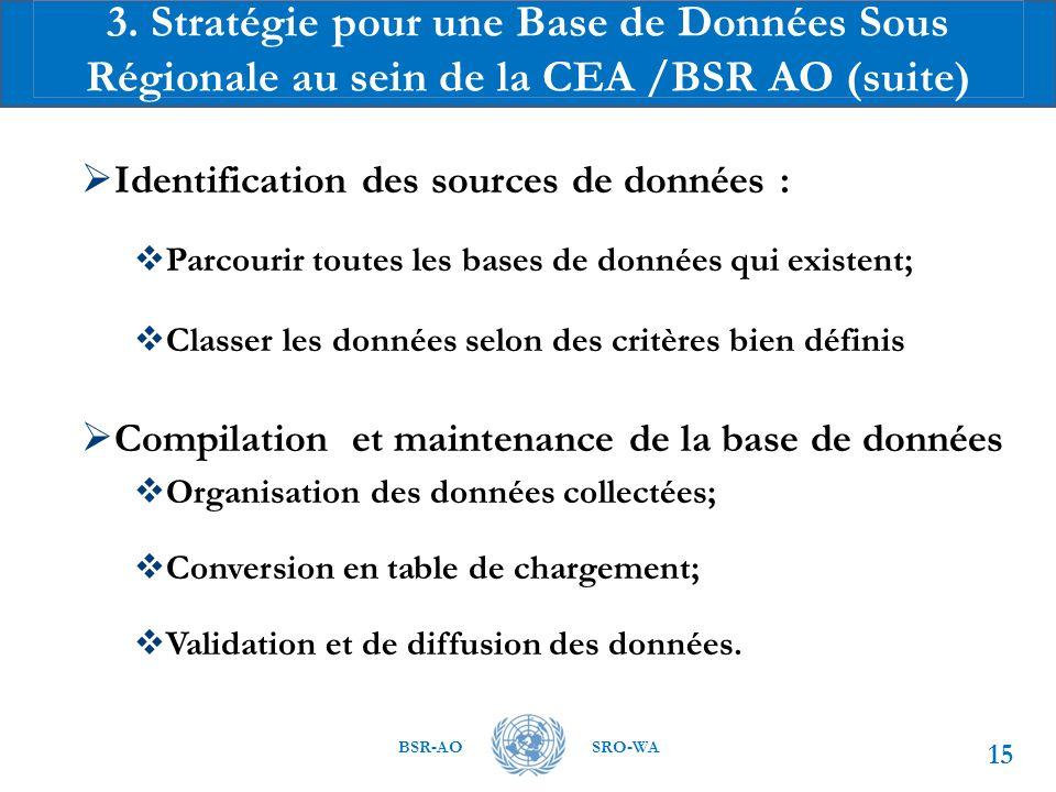 BSR-AOSRO-WA  Identification des sources de données :  Parcourir toutes les bases de données qui existent;  Classer les données selon des critères
