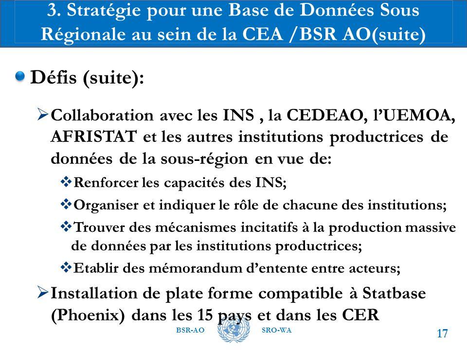 BSR-AOSRO-WA Défis (suite):  Collaboration avec les INS, la CEDEAO, l'UEMOA, AFRISTAT et les autres institutions productrices de données de la sous-région en vue de:  Renforcer les capacités des INS;  Organiser et indiquer le rôle de chacune des institutions;  Trouver des mécanismes incitatifs à la production massive de données par les institutions productrices;  Etablir des mémorandum d'entente entre acteurs;  Installation de plate forme compatible à Statbase (Phoenix) dans les 15 pays et dans les CER 3.