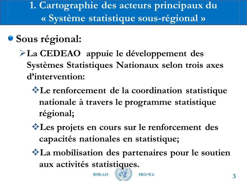 BSR-AOSRO-WA 1. Cartographie des acteurs principaux du « Système statistique sous-régional » 3 Sous régional:  La CEDEAO appuie le développement des
