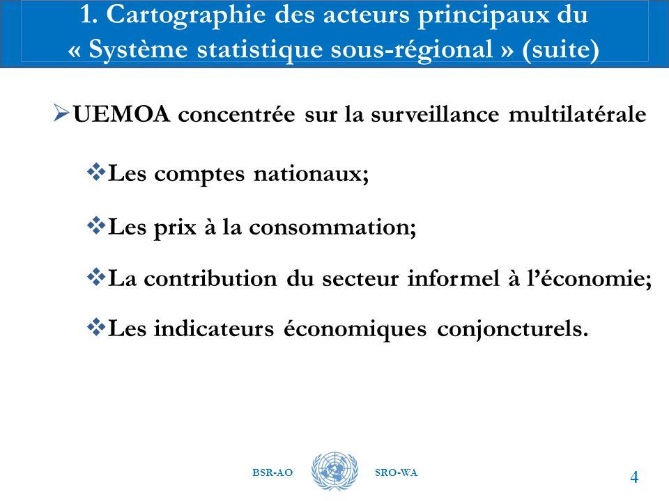 BSR-AOSRO-WA 1. Cartographie des acteurs principaux du « Système statistique sous-régional » (suite) 4  UEMOA concentrée sur la surveillance multilat