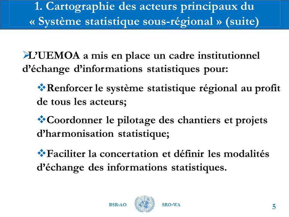 BSR-AOSRO-WA 1. Cartographie des acteurs principaux du « Système statistique sous-régional » (suite) 5  L'UEMOA a mis en place un cadre institutionne