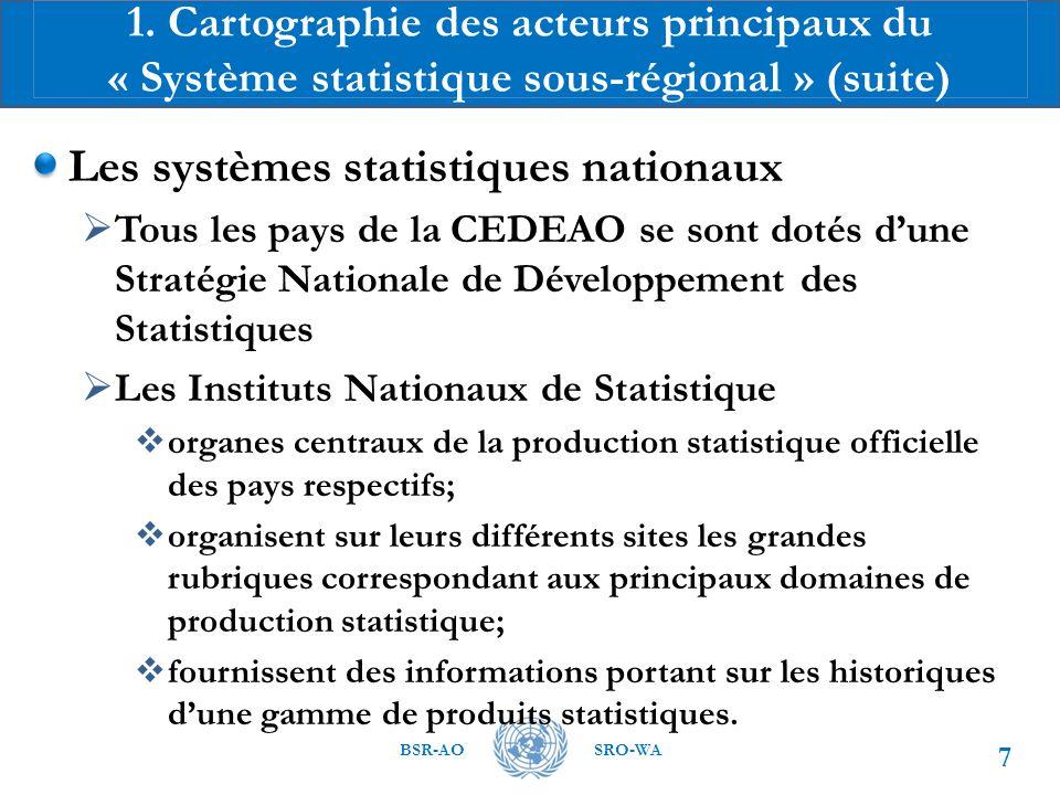 BSR-AOSRO-WA 1. Cartographie des acteurs principaux du « Système statistique sous-régional » (suite) 7 Les systèmes statistiques nationaux  Tous les