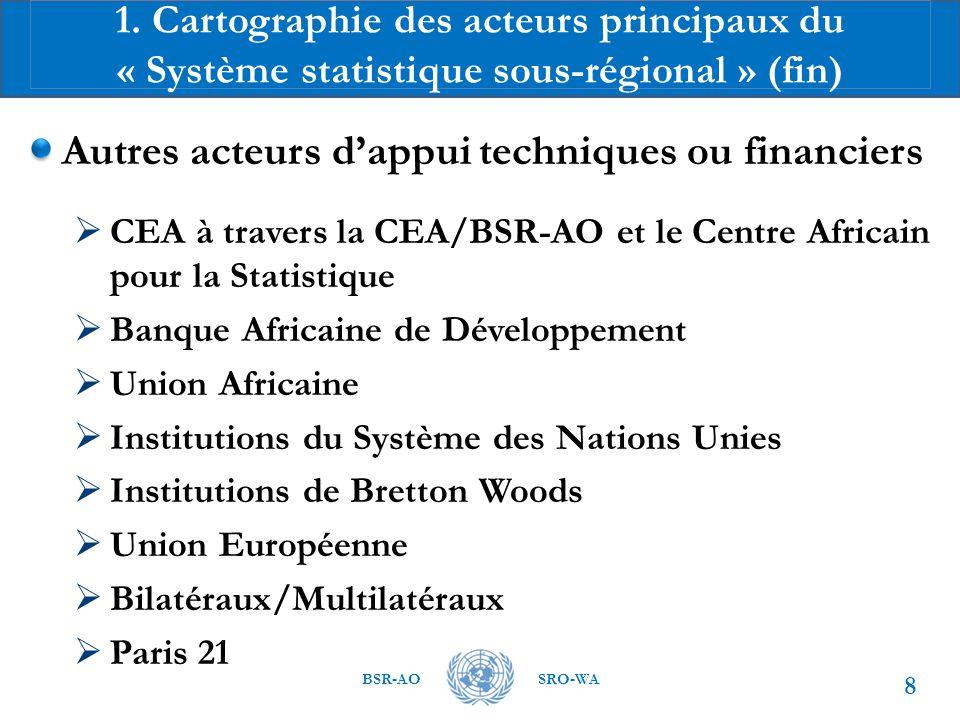 BSR-AOSRO-WA 1. Cartographie des acteurs principaux du « Système statistique sous-régional » (fin) 8 Autres acteurs d'appui techniques ou financiers 