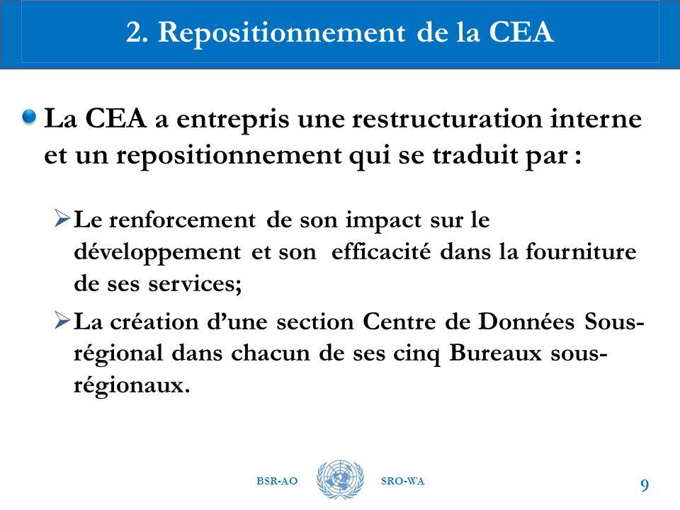 BSR-AOSRO-WA La CEA a entrepris une restructuration interne et un repositionnement qui se traduit par :  Le renforcement de son impact sur le développement et son efficacité dans la fourniture de ses services;  La création d'une section Centre de Données Sous- régional dans chacun de ses cinq Bureaux sous- régionaux.
