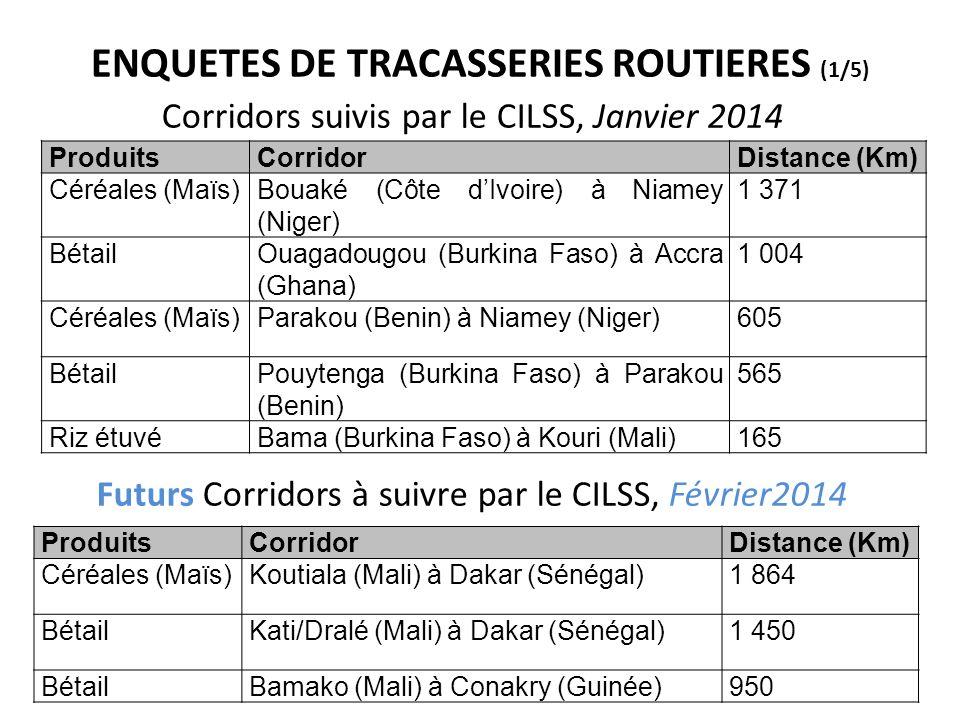 ENQUETES DE TRACASSERIES ROUTIERES (1/5) Corridors suivis par le CILSS, Janvier 2014 ProduitsCorridorDistance (Km) Céréales (Maïs)Bouaké (Côte d'Ivoir