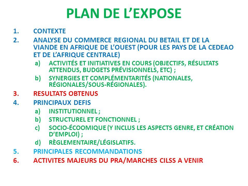 CONTEXTE (1/2) Les projets Agribusiness and Trade Promotion (ATP) et Expanded Agribusiness and Trade Promotion (E-ATP) de l'USAID ont été mis en œuvre de 2009 à 2013.