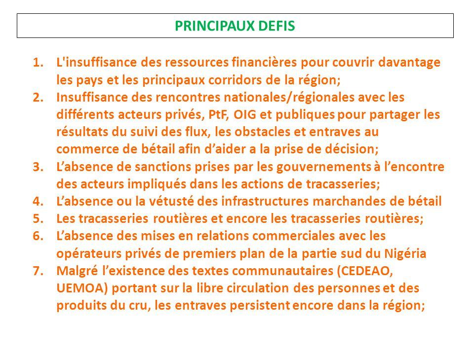 1.L'insuffisance des ressources financières pour couvrir davantage les pays et les principaux corridors de la région; 2.Insuffisance des rencontres na