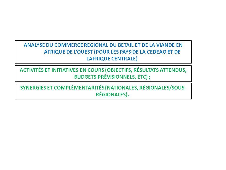 ANALYSE DU COMMERCE REGIONAL DU BETAIL ET DE LA VIANDE EN AFRIQUE DE L'OUEST (POUR LES PAYS DE LA CEDEAO ET DE L'AFRIQUE CENTRALE) ACTIVITÉS ET INITIA