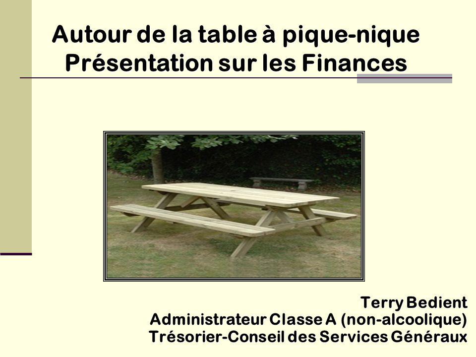 Autour de la table à pique-nique Présentation sur les Finances Terry Bedient Administrateur Classe A (non-alcoolique) Trésorier-Conseil des Services Généraux