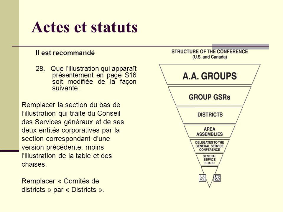 Actes et statuts Il est recommandé 28.