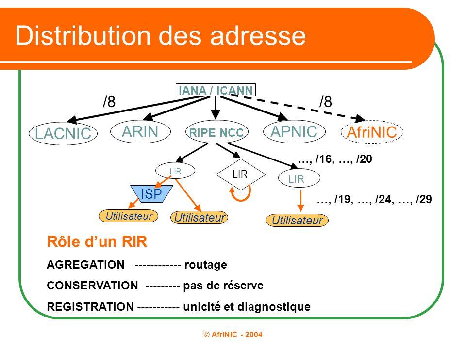 © AfriNIC - 2004 Distribution des adresse RIPE NCC ARINAPNIC LIR ISP Utilisateur …, /16, …, /20 …, /19, …, /24, …, /29 LACNIC IANA / ICANN /8 AfriNIC