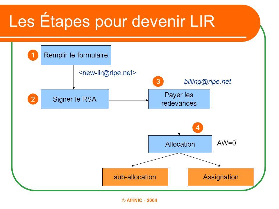 © AfriNIC - 2004 Les Étapes pour devenir LIR Remplir le formulaire Signer le RSA Payer les redevances billing@ripe.net Allocation Assignationsub-alloc