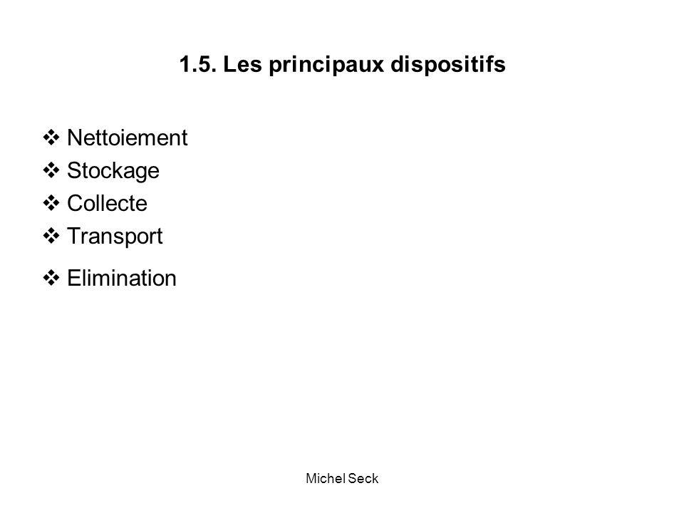 1.5. Les principaux dispositifs  Nettoiement  Stockage  Collecte  Transport  Elimination Michel Seck
