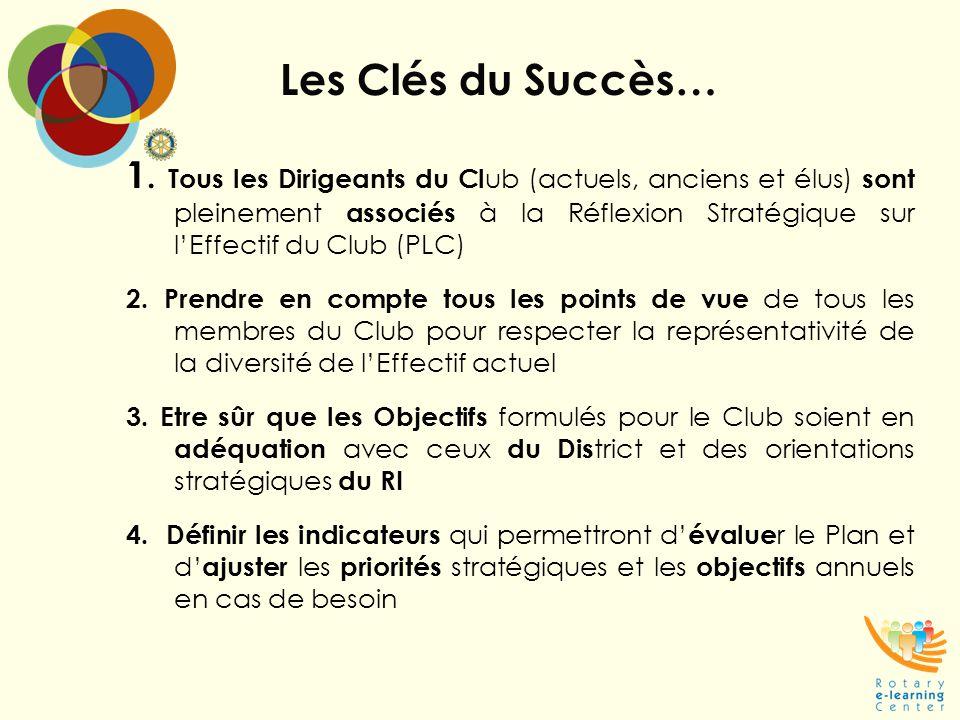 Les Clés du Succès… 1. Tous les Dirigeants du Cl ub (actuels, anciens et élus) sont pleinement associés à la Réflexion Stratégique sur l'Effectif du C