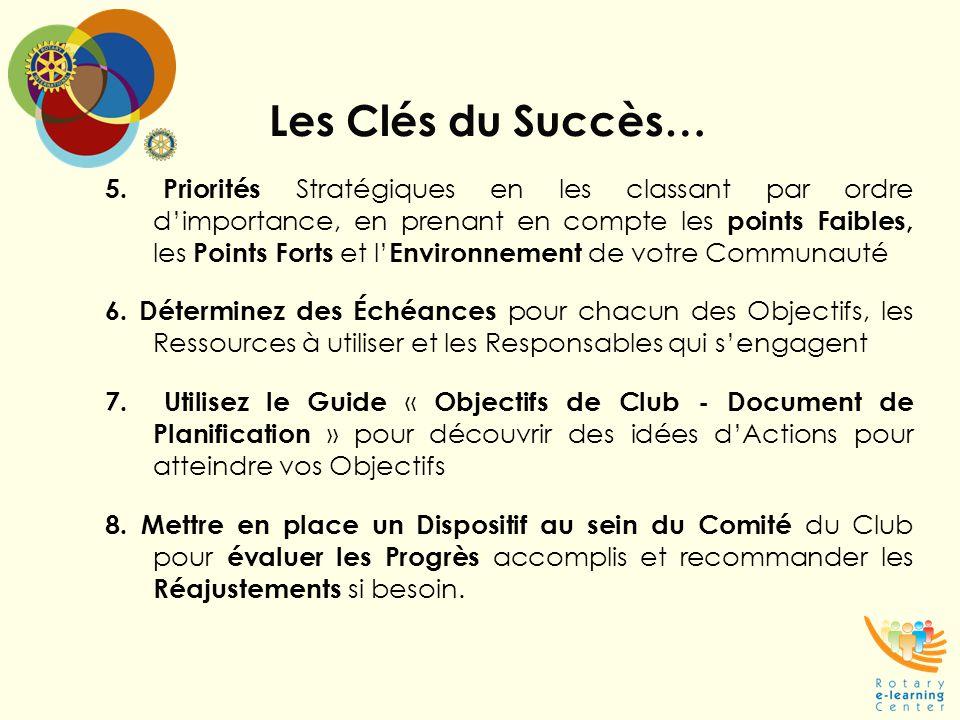 Les Clés du Succès… 5. Priorités Stratégiques en les classant par ordre d'importance, en prenant en compte les points Faibles, les Points Forts et l'