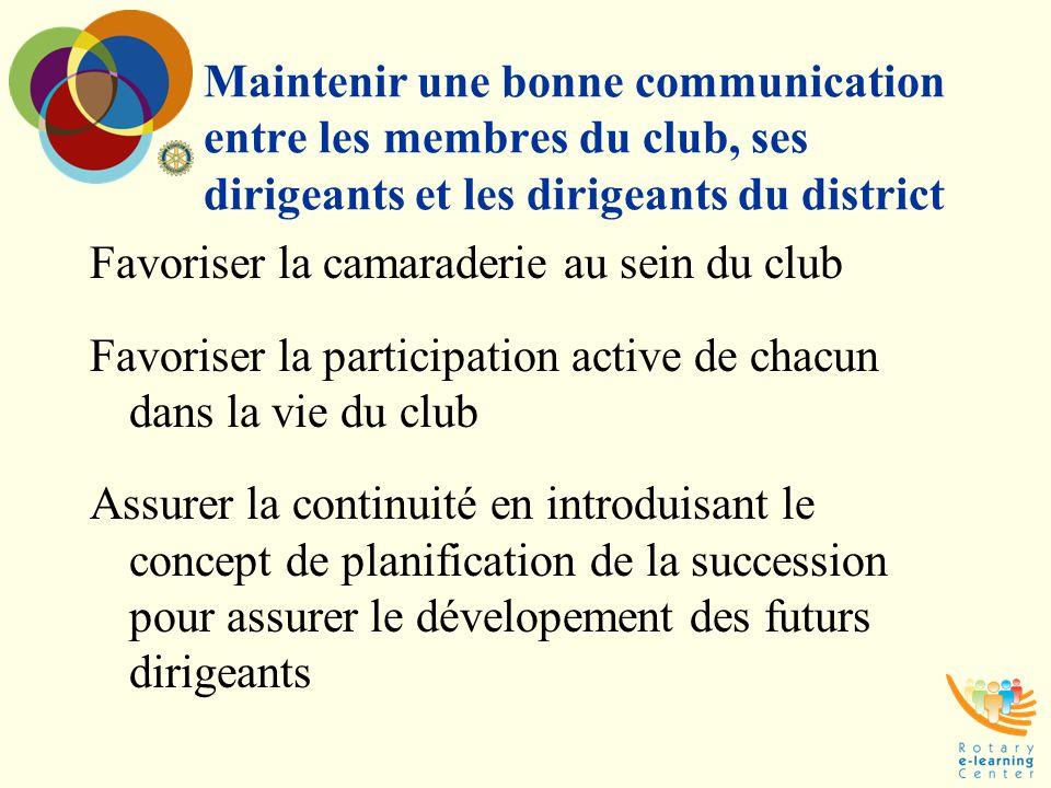 Maintenir une bonne communication entre les membres du club, ses dirigeants et les dirigeants du district Favoriser la camaraderie au sein du club Fav