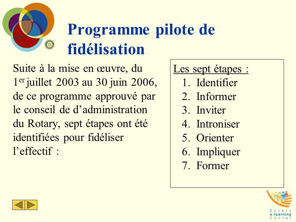 Programme pilote de fidélisation Suite à la mise en œuvre, du 1 er juillet 2003 au 30 juin 2006, de ce programme approuvé par le conseil de d'administ