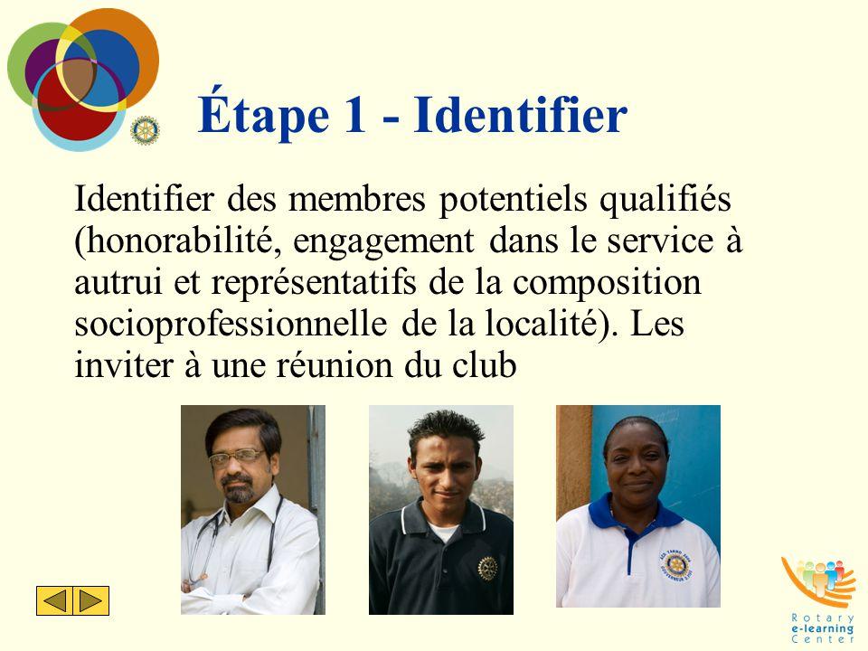 Étape 1 - Identifier Identifier des membres potentiels qualifiés (honorabilité, engagement dans le service à autrui et représentatifs de la compositio