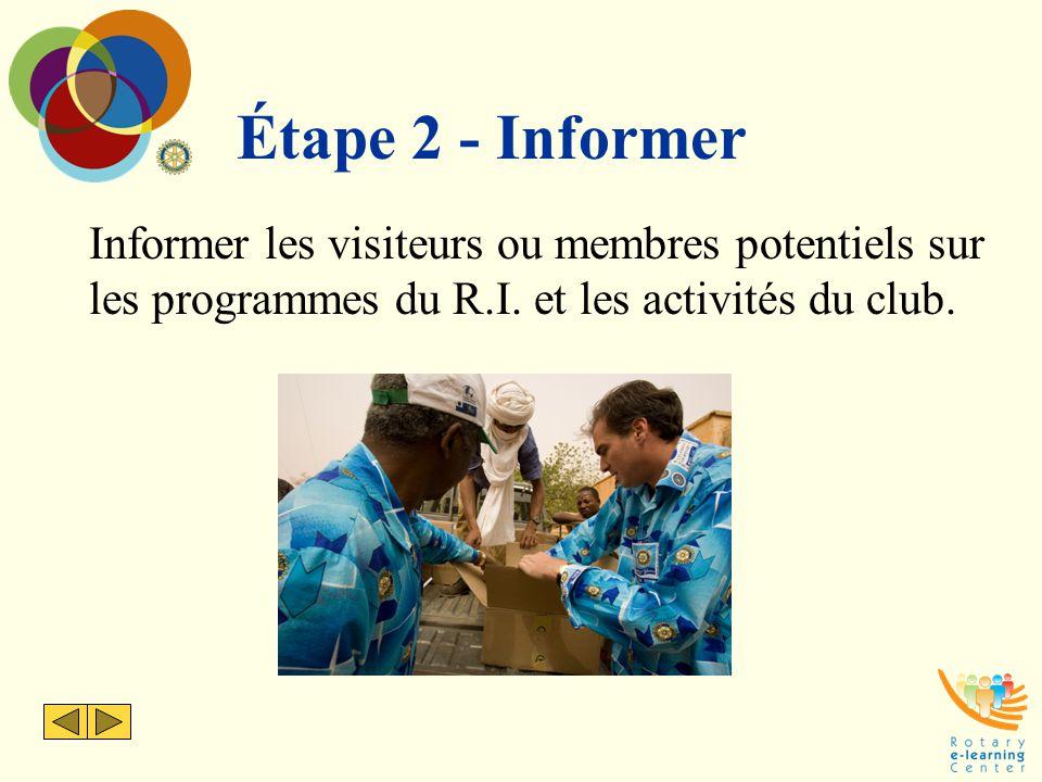Étape 2 - Informer Informer les visiteurs ou membres potentiels sur les programmes du R.I. et les activités du club.