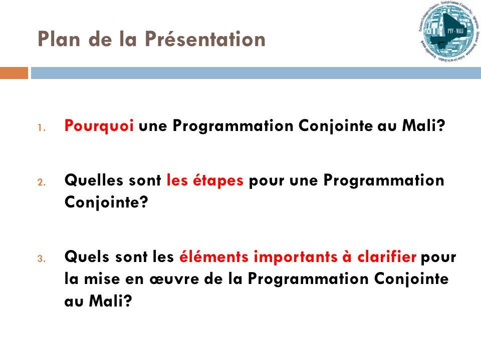 Plan de la Présentation 1. Pourquoi une Programmation Conjointe au Mali.