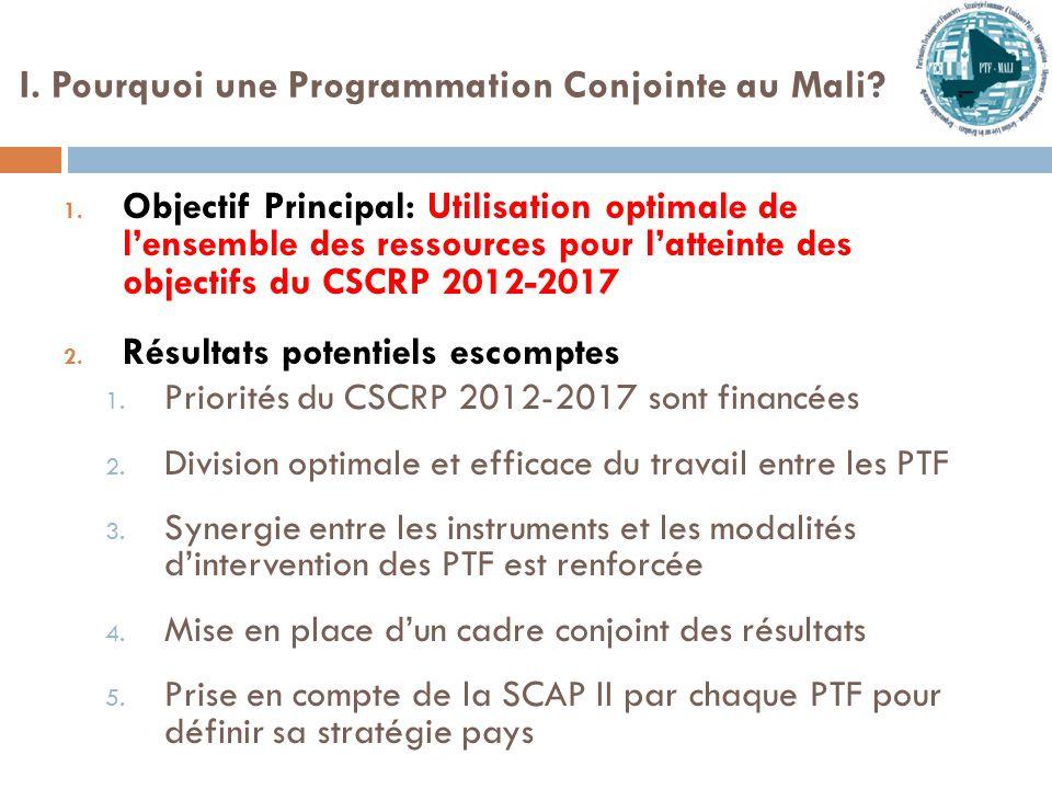 1. Objectif Principal: Utilisation optimale de l'ensemble des ressources pour l'atteinte des objectifs du CSCRP 2012-2017 2. Résultats potentiels esco