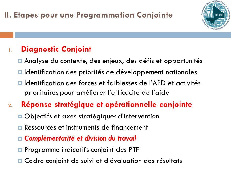 1. Diagnostic Conjoint  Analyse du contexte, des enjeux, des défis et opportunités  Identification des priorités de développement nationales  Ident