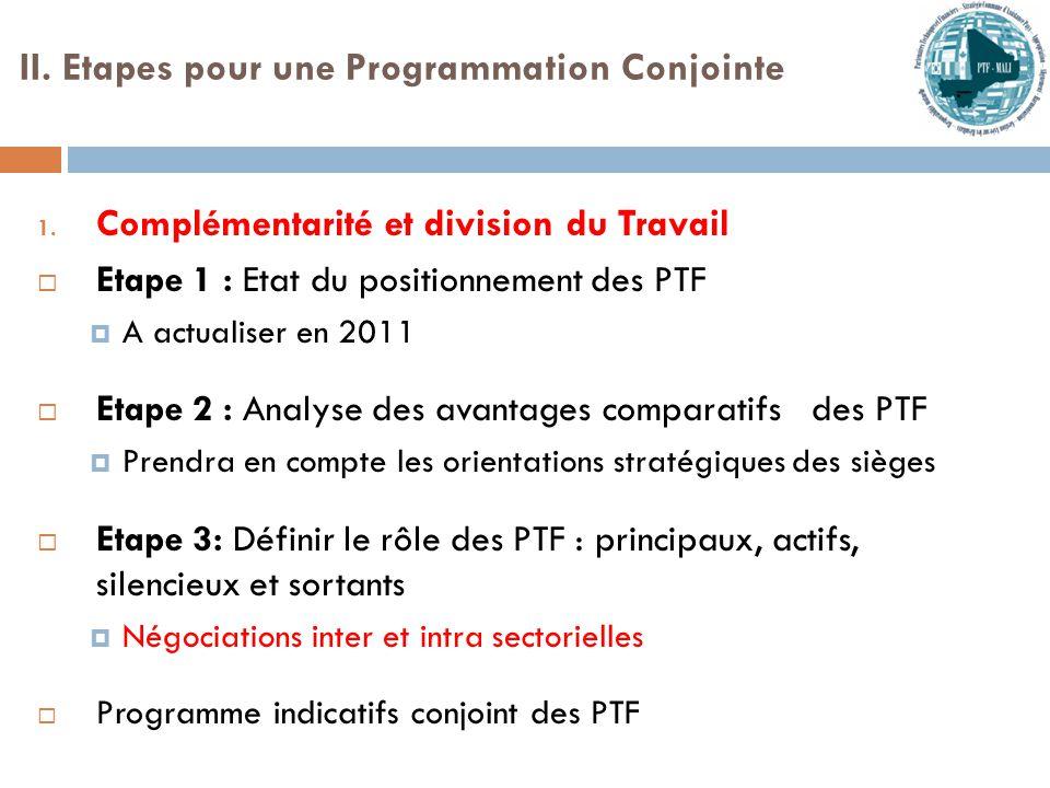 1. Complémentarité et division du Travail  Etape 1 : Etat du positionnement des PTF  A actualiser en 2011  Etape 2 : Analyse des avantages comparat