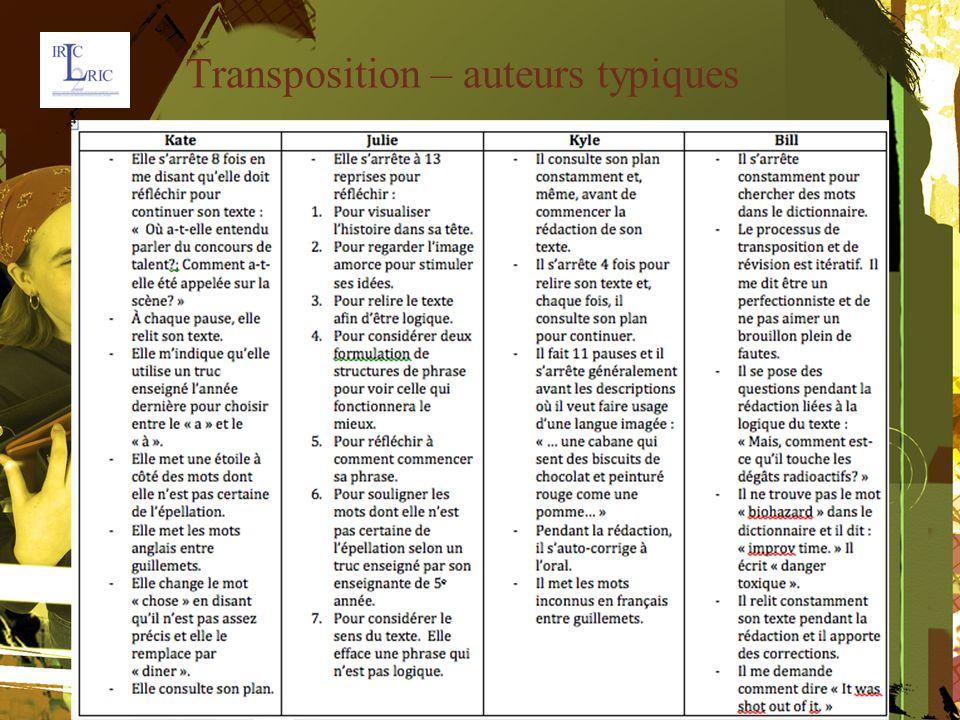 Transposition – auteurs typiques