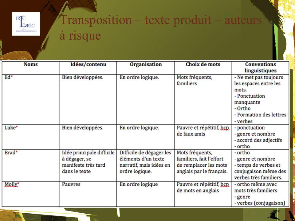 Transposition – texte produit – auteurs à risque