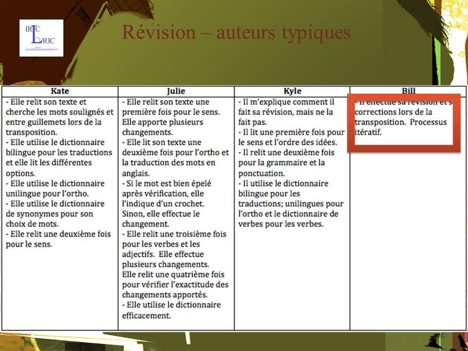 Révision – auteurs typiques