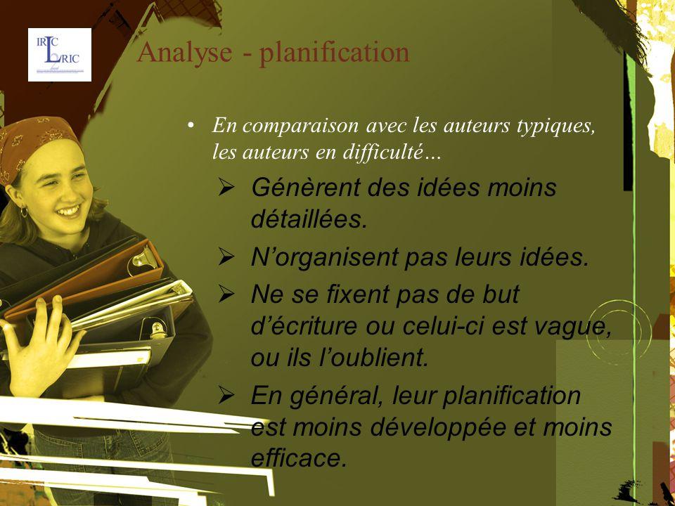 Analyse - planification En comparaison avec les auteurs typiques, les auteurs en difficulté…  Génèrent des idées moins détaillées.