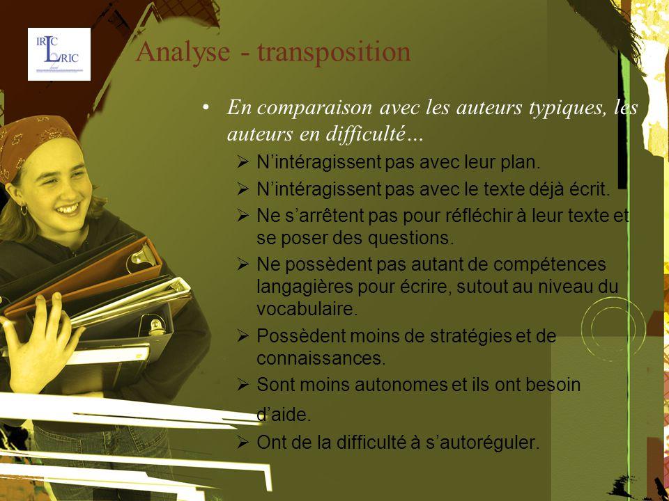 Analyse - transposition En comparaison avec les auteurs typiques, les auteurs en difficulté…  N'intéragissent pas avec leur plan.