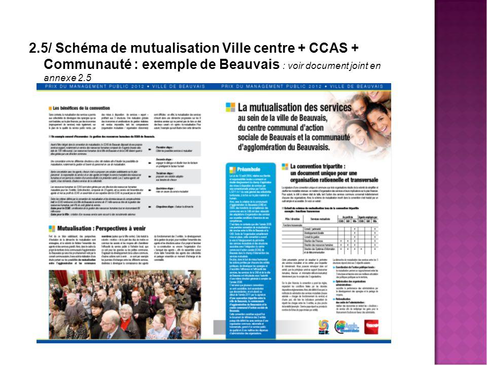 2.5/ Schéma de mutualisation Ville centre + CCAS + Communauté : exemple de Beauvais : voir document joint en annexe 2.5